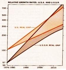 China - EE.UU. - PBI
