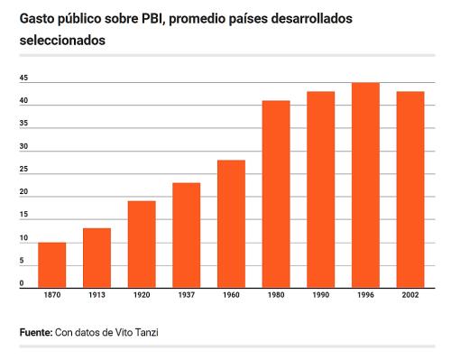 Voces de Libertad: Argentina: Déficit fiscal y la trampa de la competencia  populista