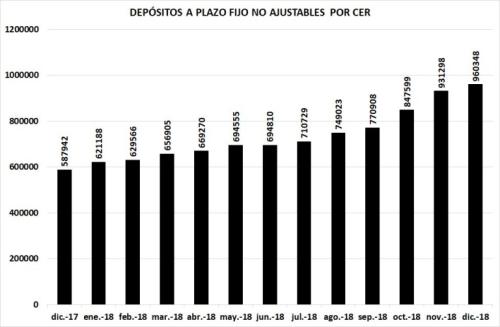 GRAFICO-1-INFOBAE-29-DE-ENERO-DE-2019