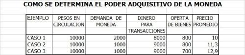PODER-ADQUISITIVO-DE-LA-MONEDA-3