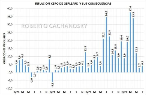 GRAFICO-1-INFOBAE-14-DE-MAYO-DE-2019
